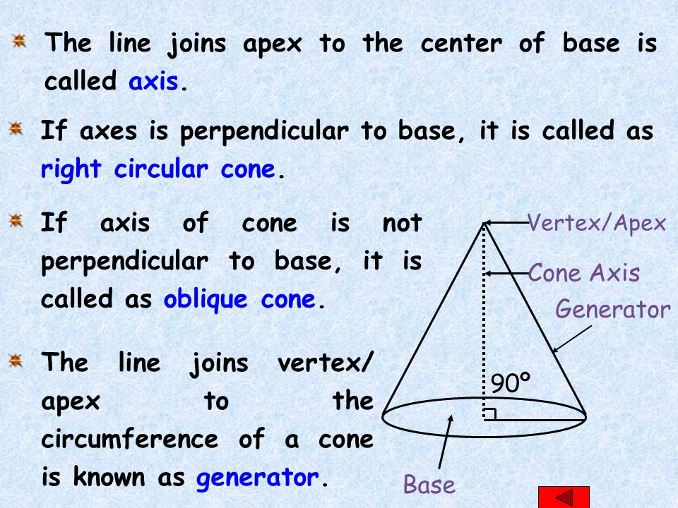 The line joins apex to the center of base is called axis.