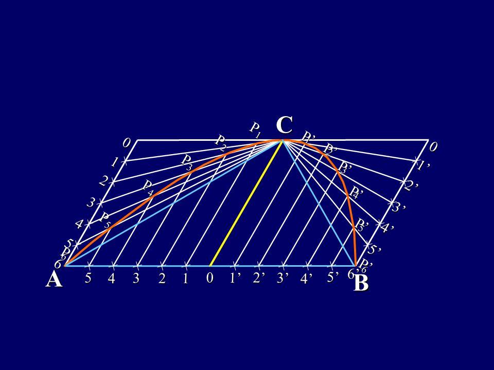 C A B P1 P' 1 P2 P' 2 1 P3 P' 3 1' 2 P4 2' P' 4 3 3' P5 4 P' 5 4' 5 P