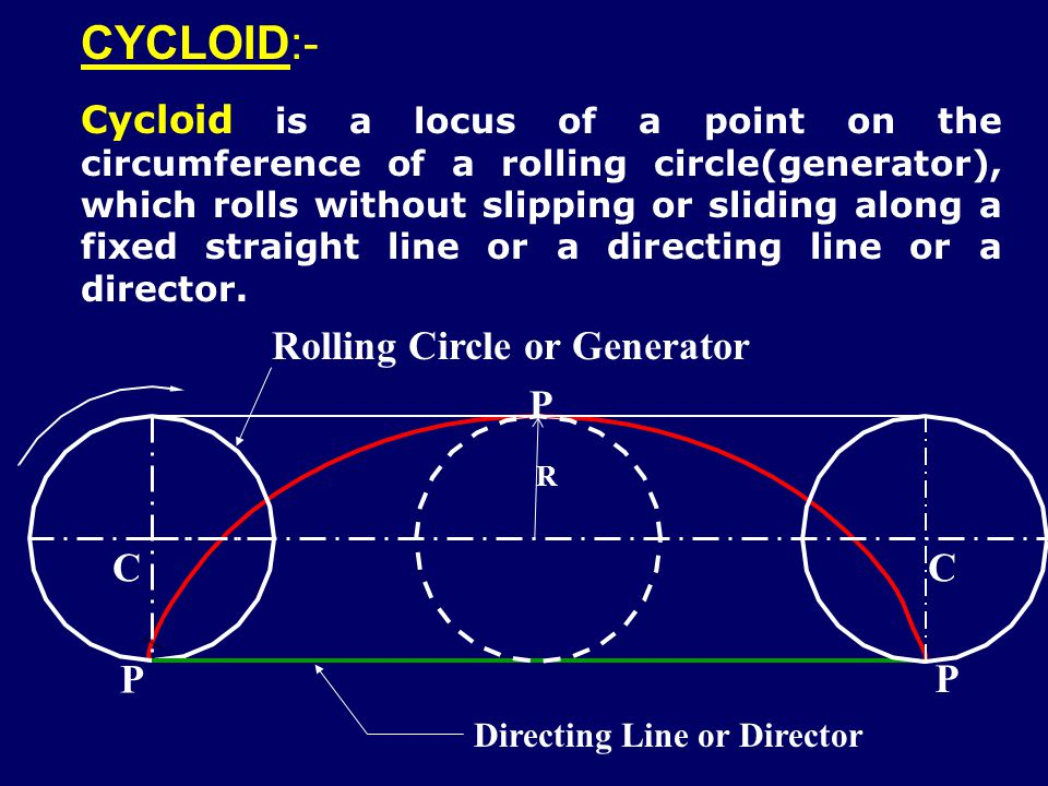 Rolling Circle or Generator Directing Line or Director