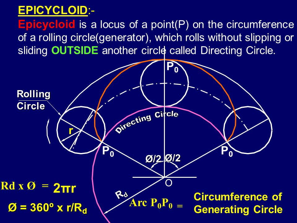 EPICYCLOID:-