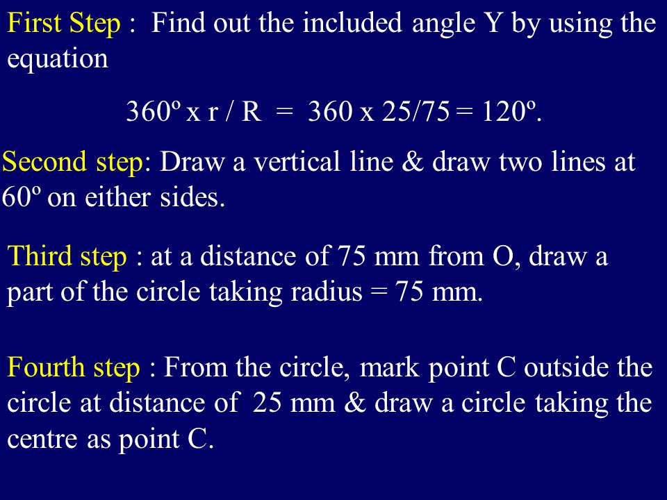 First Step : Find out the included angle  by using the equation