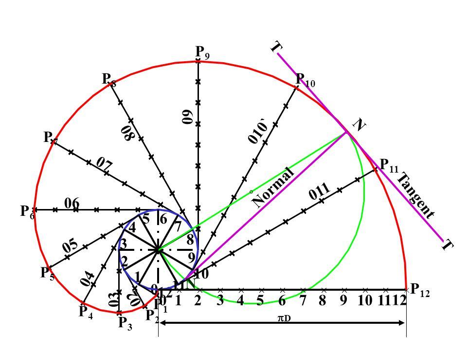 P9 T P8 P10 09 N 08 010` P7 07 P11 Normal 011 Tangent 06 P6 5 6 4 7 8