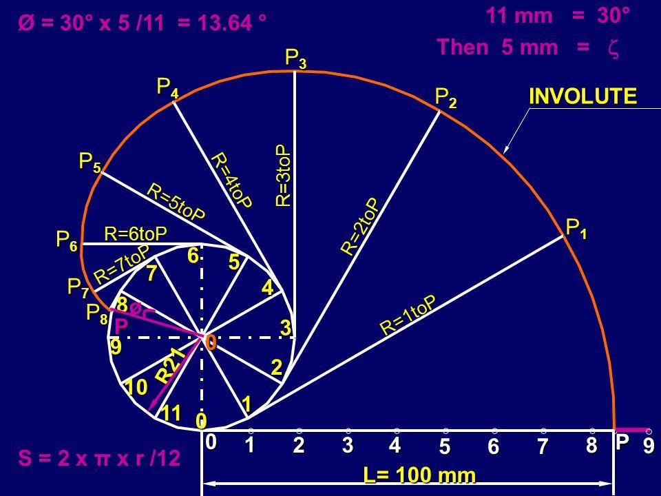 11 mm = 30° Then 5 mm =  Ø = 30° x 5 /11 = 13.64 ° P3 P4 P2 INVOLUTE