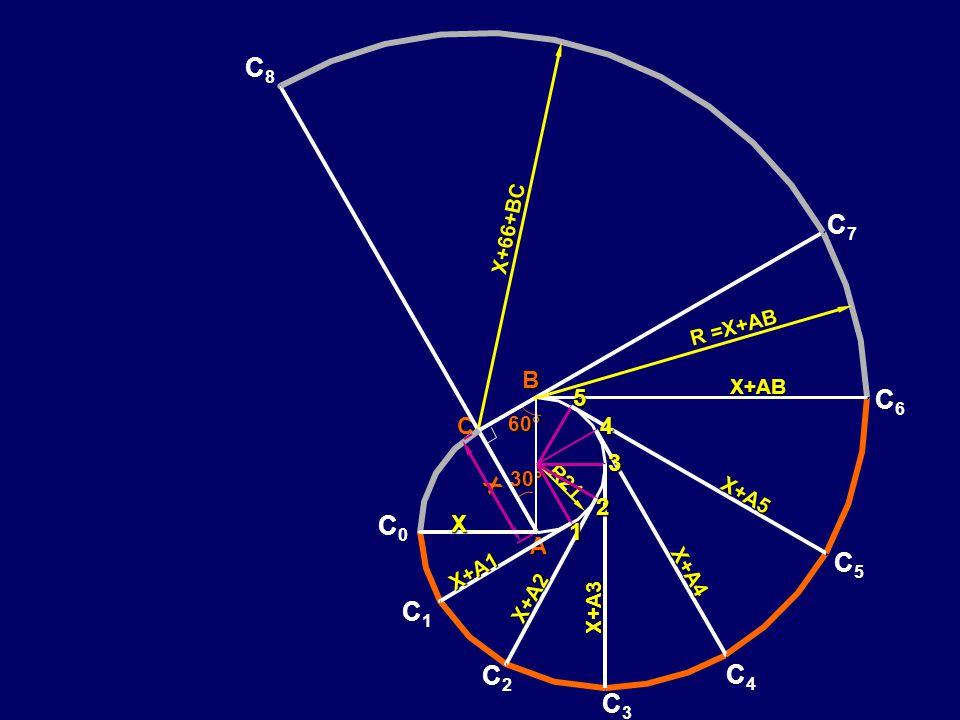C8 C7 C6 C0 C5 C1 C2 C4 C3 B 5 C 4 3 2 X 1 A X+66+BC R =X+AB X+AB 60°