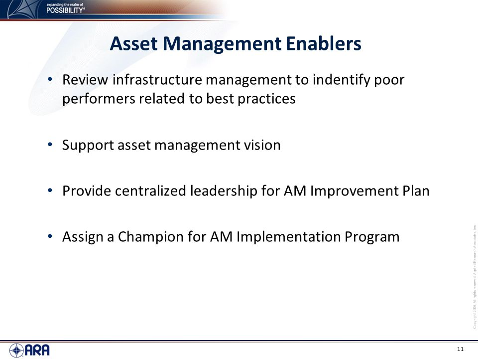Asset Management Enablers