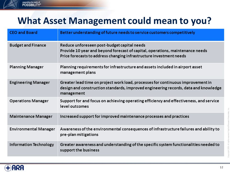 What Asset Management could mean to you