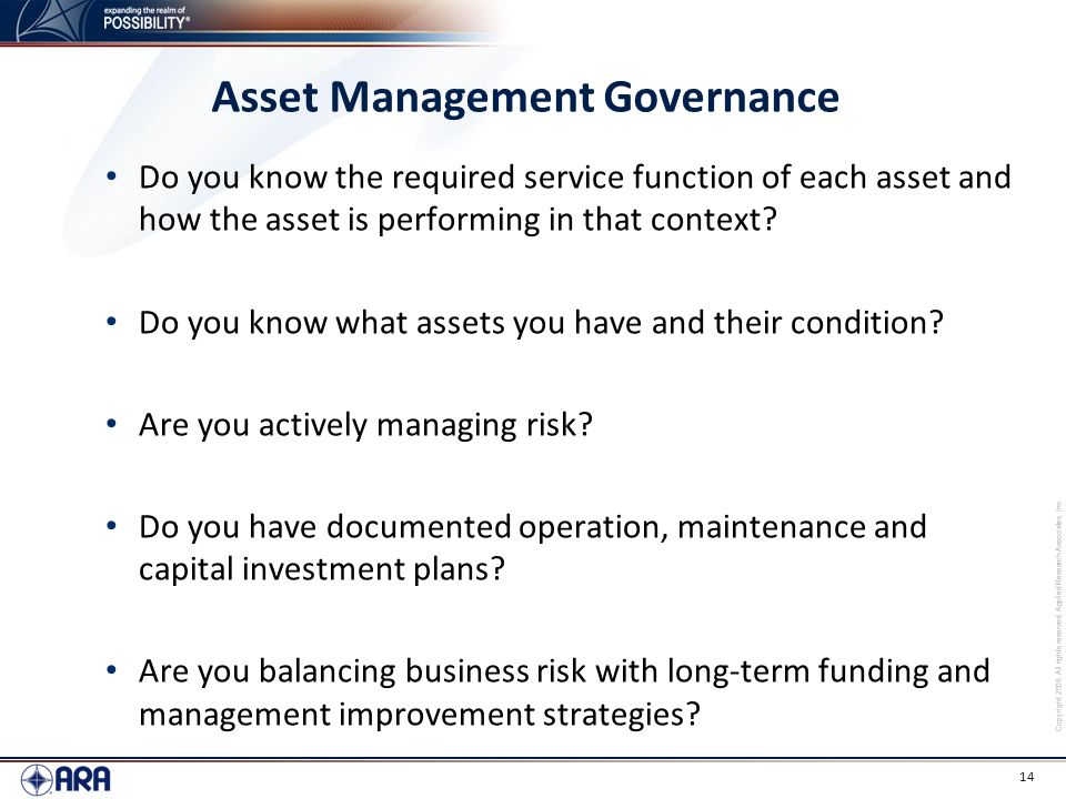 Asset Management Governance