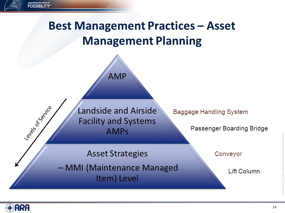 Best Management Practices – Asset Management Planning