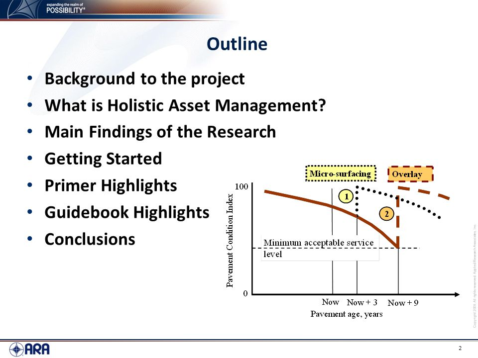 Outline Background to the project What is Holistic Asset Management