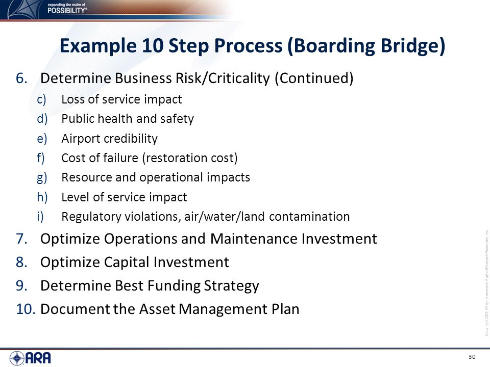 Example 10 Step Process (Boarding Bridge)