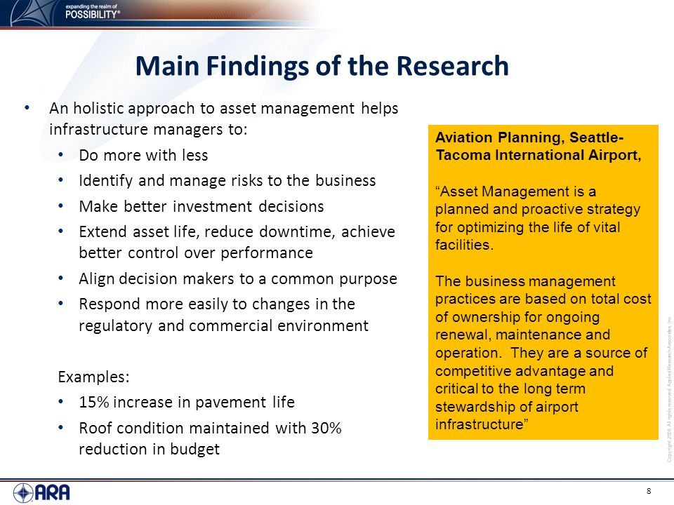 Main Findings of the Research