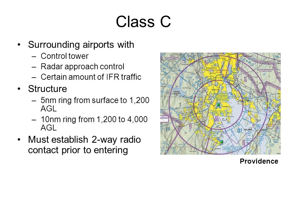Class C Surrounding airports with Structure