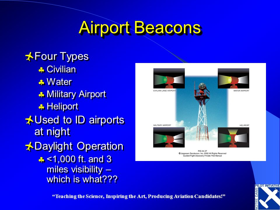 Airport Beacons Four Types Used to ID airports at night