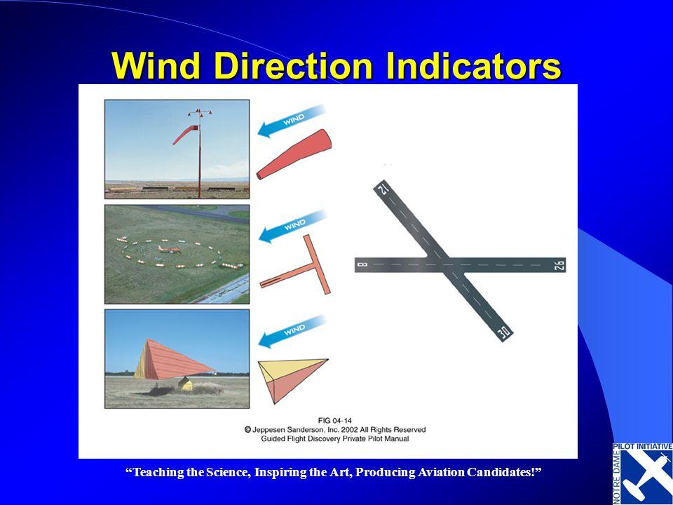Wind Direction Indicators