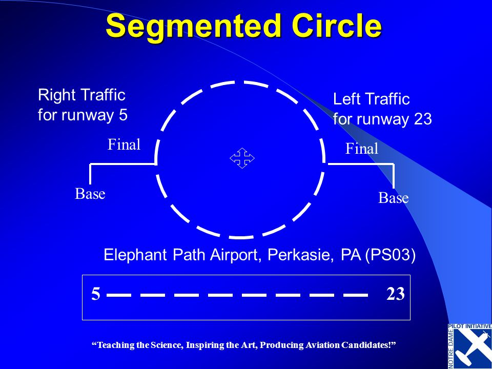 Segmented Circle 5 23 Right Traffic Left Traffic for runway 5