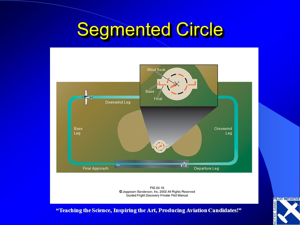Segmented Circle Teaching the Science, Inspiring the Art, Producing Aviation Candidates!