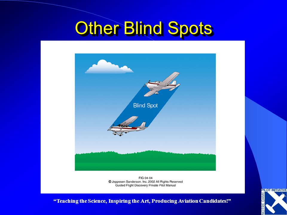 Other Blind Spots Teaching the Science, Inspiring the Art, Producing Aviation Candidates!