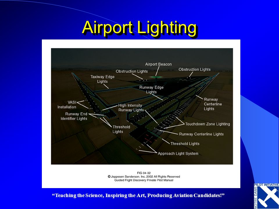 Airport Lighting Teaching the Science, Inspiring the Art, Producing Aviation Candidates!
