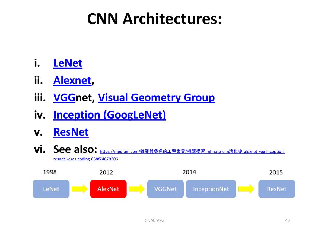 Ch  9: Introduction to Convolution Neural Networks CNN and
