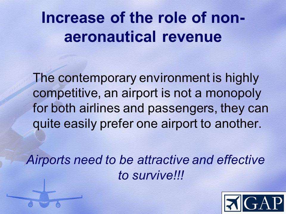 Increase of the role of non-aeronautical revenue