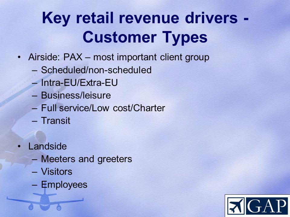 Key retail revenue drivers - Customer Types