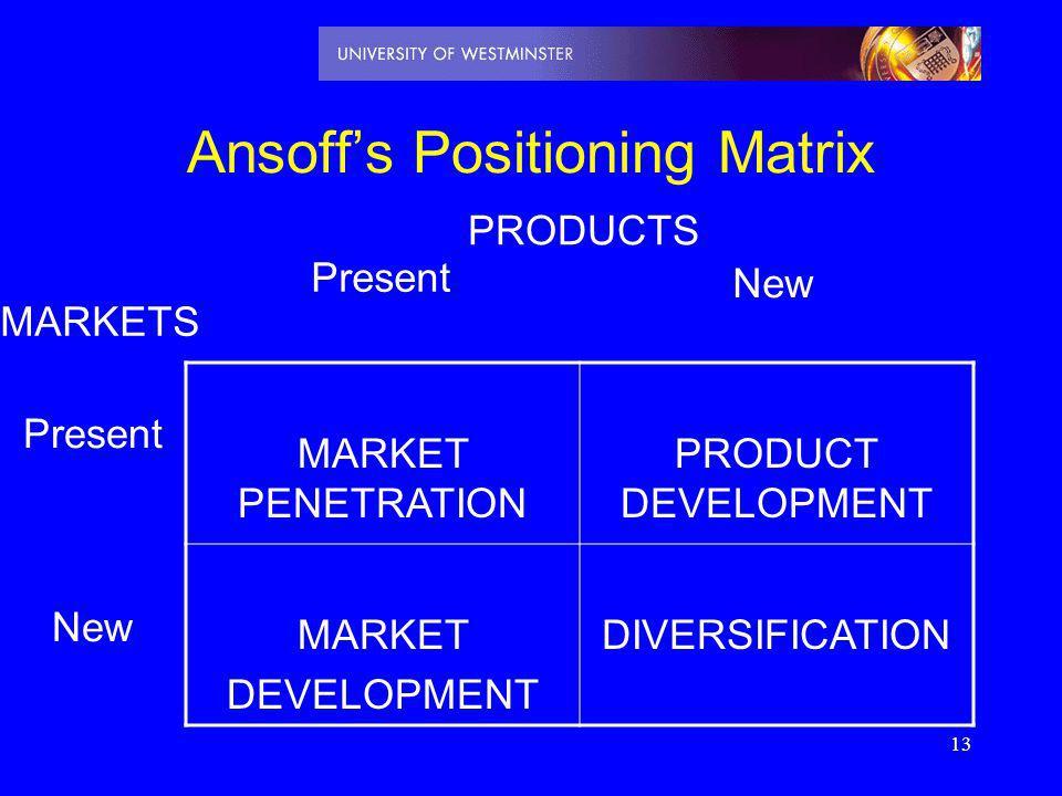 Ansoff's Positioning Matrix