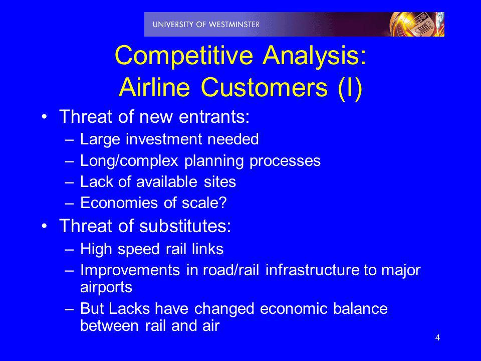Competitive Analysis: Airline Customers (I)