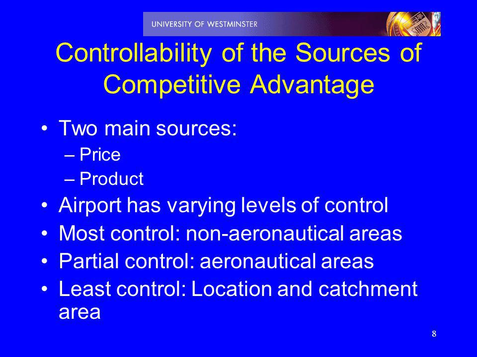 Controllability of the Sources of Competitive Advantage