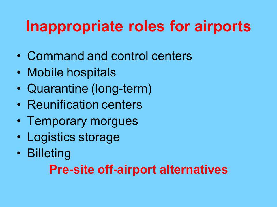 Inappropriate roles for airports