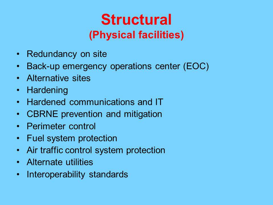 Structural (Physical facilities)