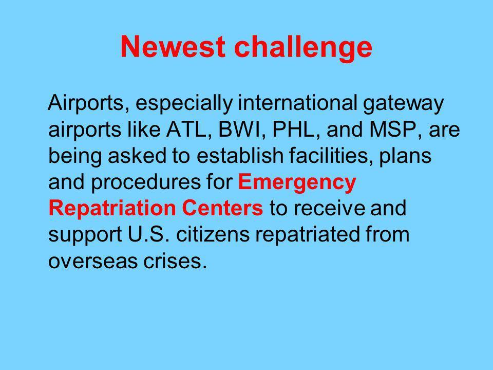 Newest challenge