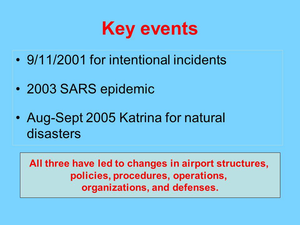 Key events 9/11/2001 for intentional incidents 2003 SARS epidemic