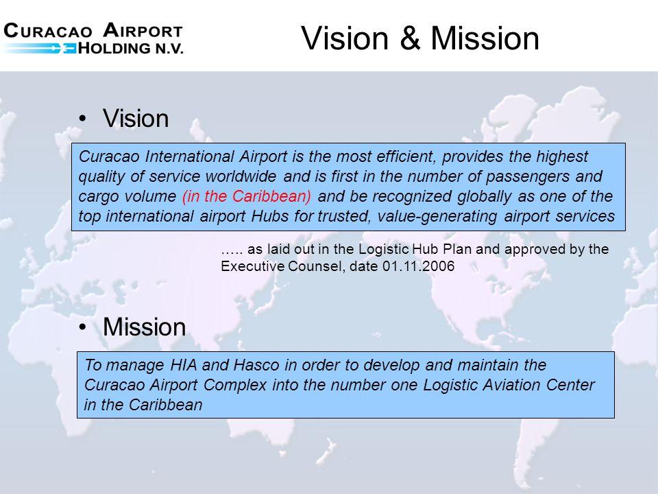 Vision & Mission Vision Mission