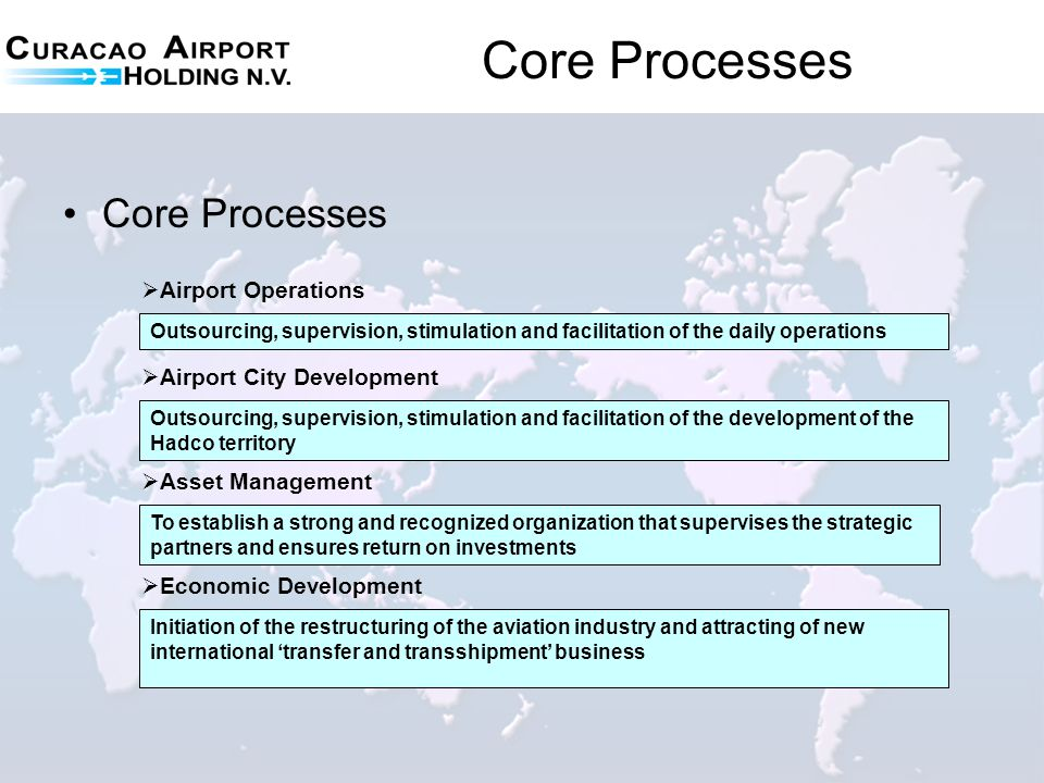 Core Processes Core Processes Airport Operations