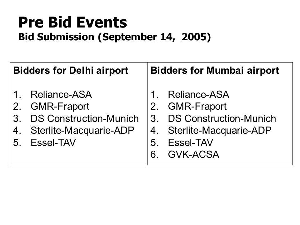 Pre Bid Events Bid Submission (September 14, 2005)