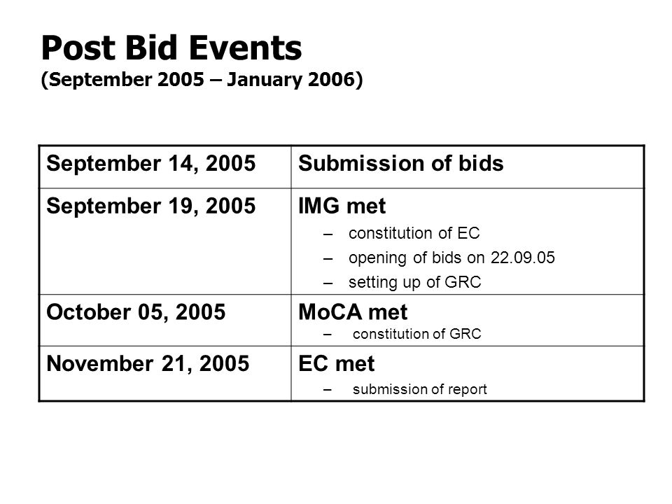 Post Bid Events September 14, 2005 Submission of bids