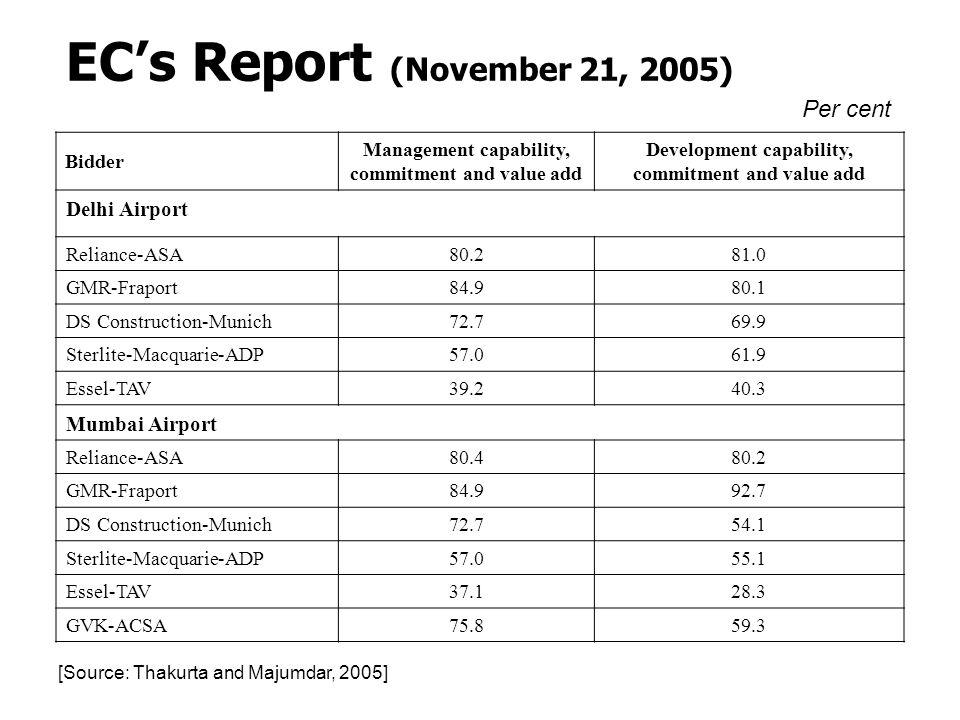 EC's Report (November 21, 2005)