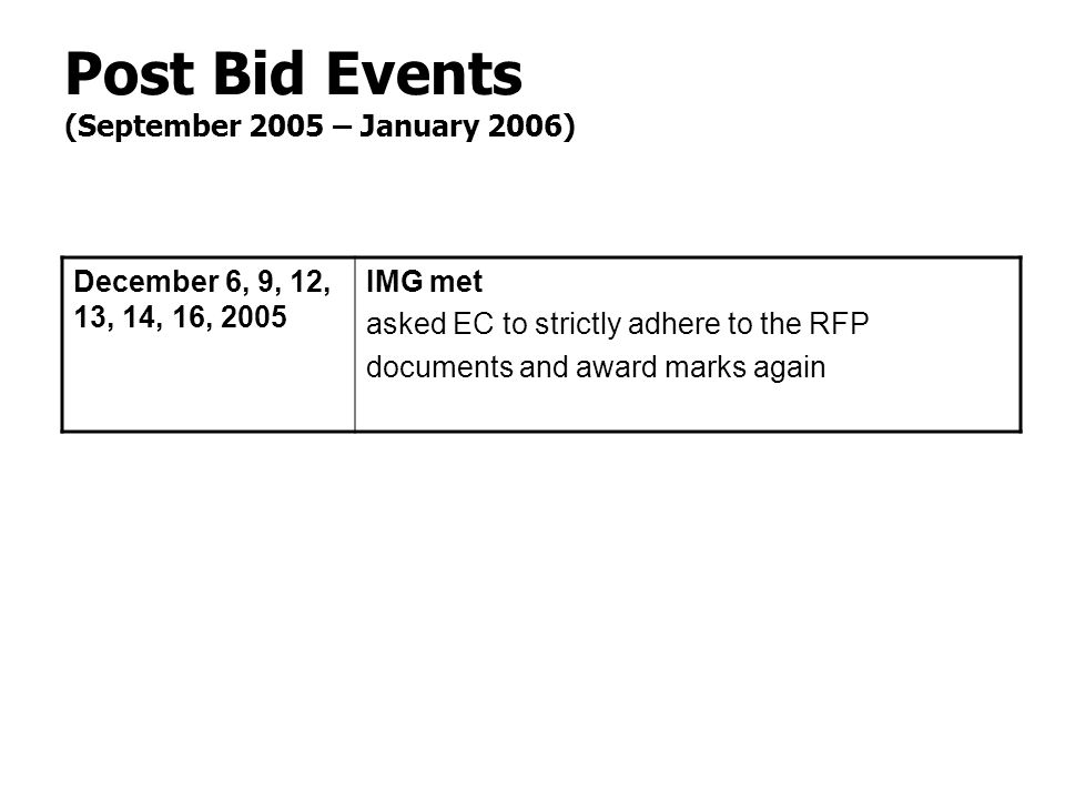 Post Bid Events (September 2005 – January 2006)