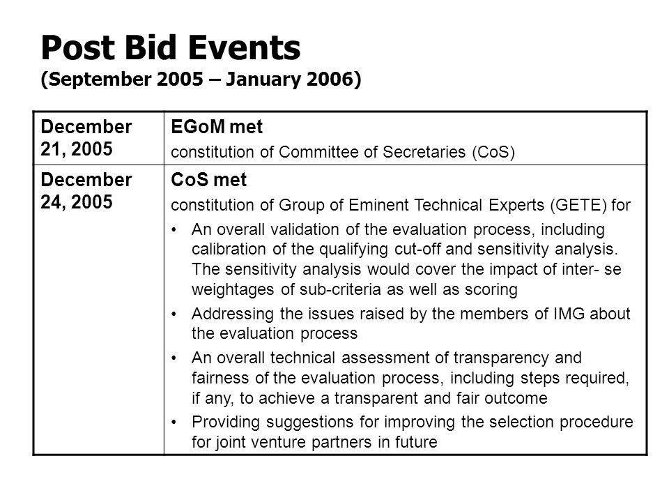 Post Bid Events (September 2005 – January 2006) December 21, 2005