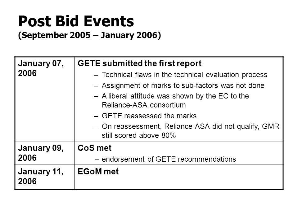 Post Bid Events (September 2005 – January 2006) January 07, 2006