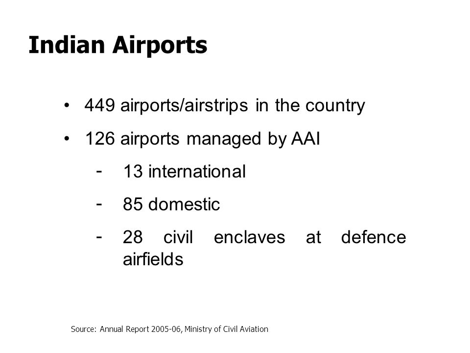 Source: Annual Report 2005-06, Ministry of Civil Aviation