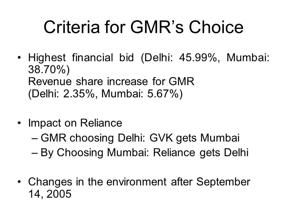 Criteria for GMR's Choice