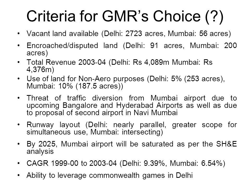 Criteria for GMR's Choice ( )