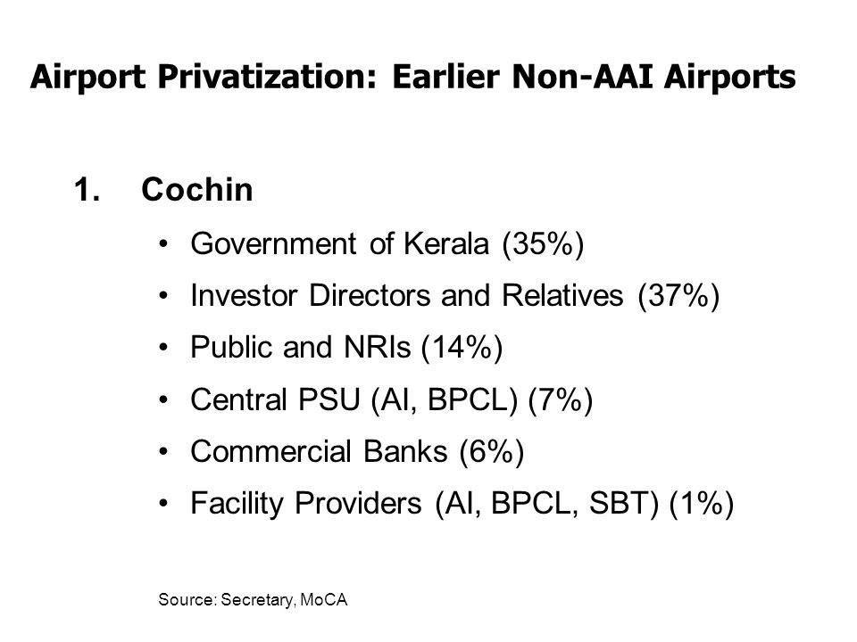 Airport Privatization: Earlier Non-AAI Airports