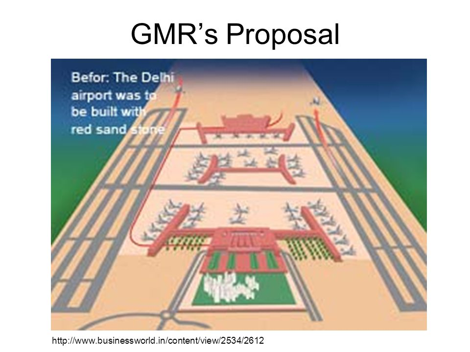 GMR's Proposal http://www.businessworld.in/content/view/2534/2612