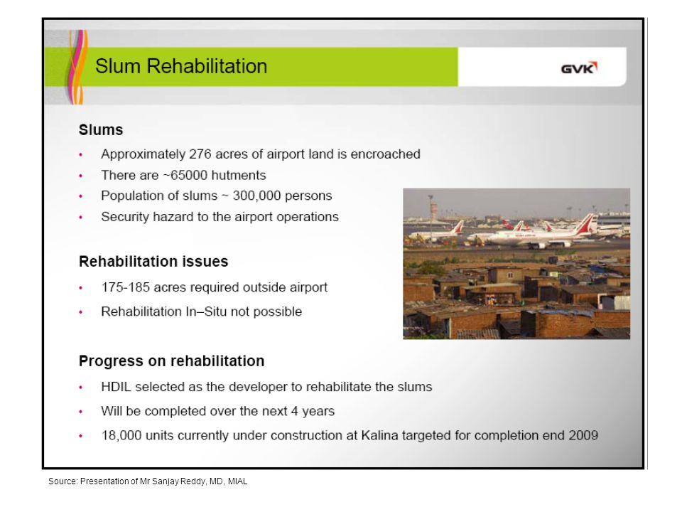 Source: Presentation of Mr Sanjay Reddy, MD, MIAL