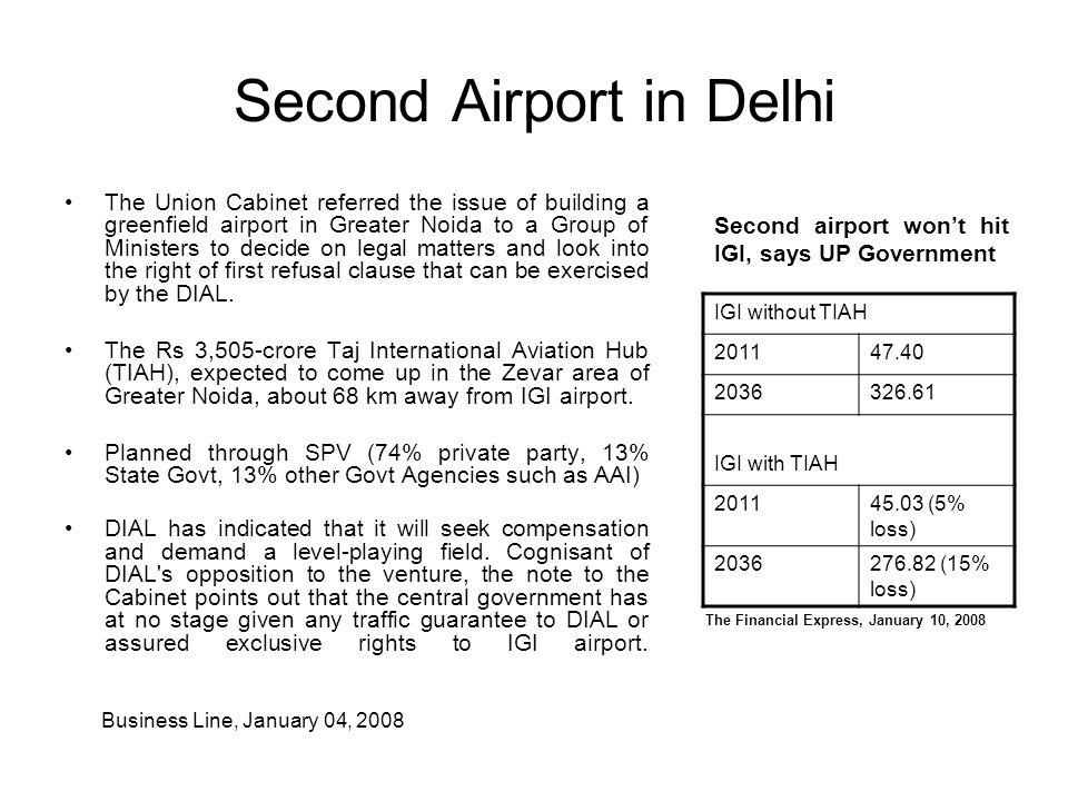 Second Airport in Delhi