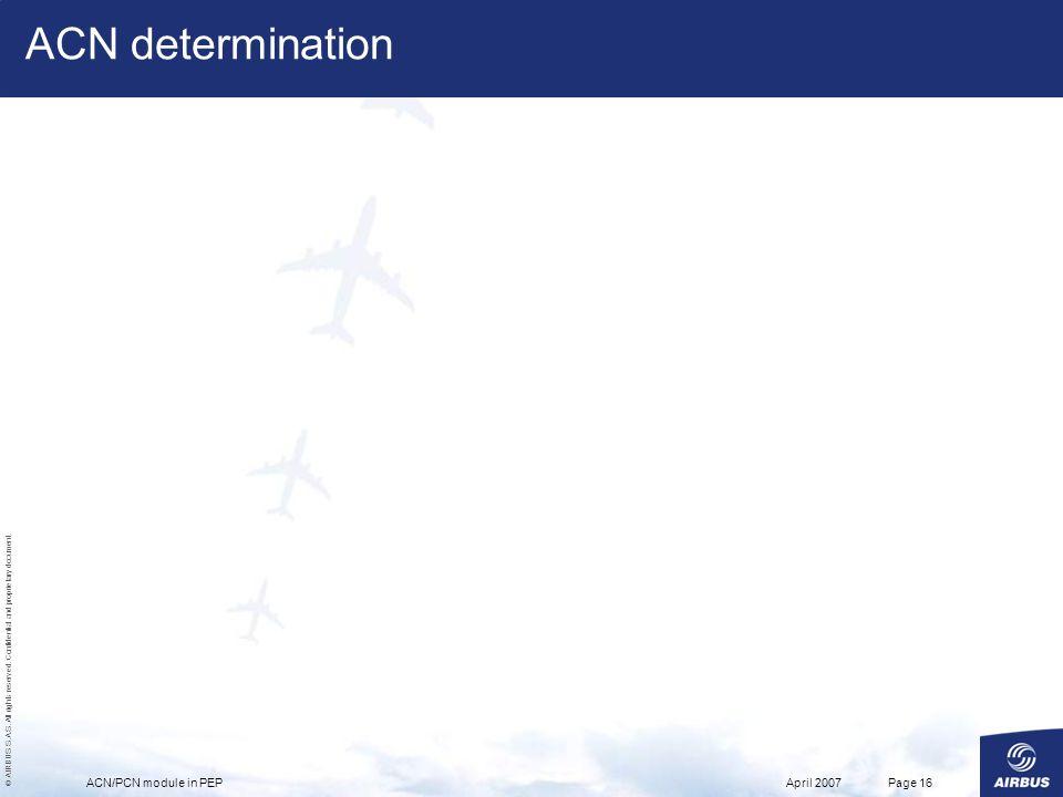ACN determination ACN/PCN module in PEP April 2007