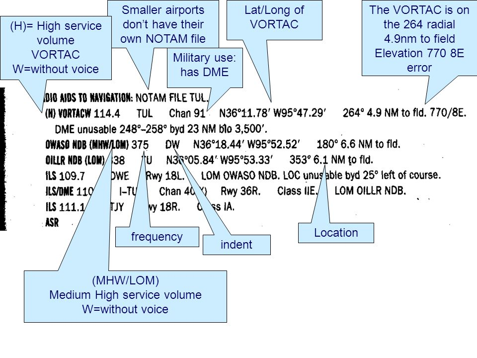 Smaller airports don't have their own NOTAM file Lat/Long of VORTAC