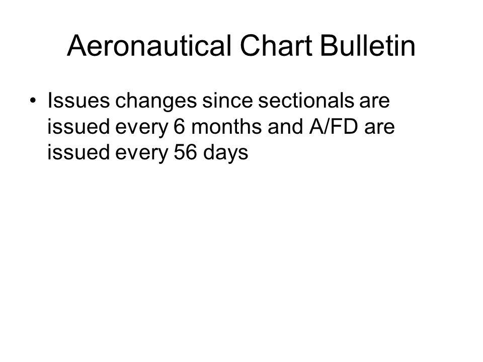 Aeronautical Chart Bulletin